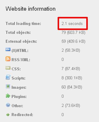 aumentare velocità sito: ottimizzare le immagini dopo smush tempo