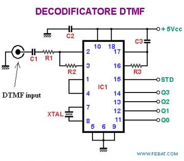 Come realizzare un decoder DTMF