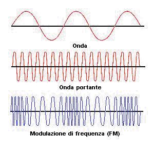 modulazione frequenza FM