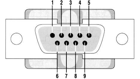 porta seriale rs-232