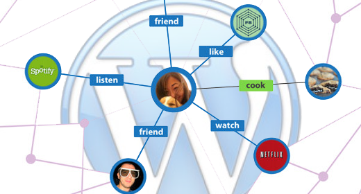 Inserire Open Graph su WordPress, meta data per i Social Network