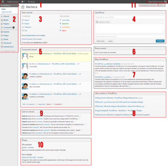 Bacheca - Pannello di amministrazione WordPress