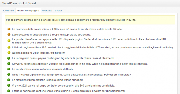Analisi della pagina - WordPress SEO by yoast