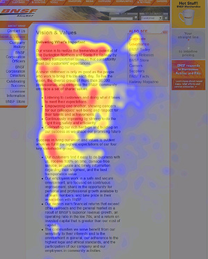 heatmaps