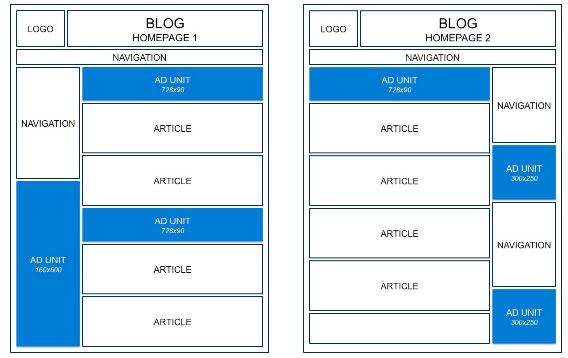 AdSense in Homepage