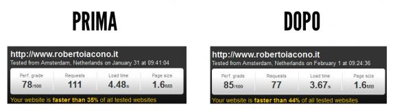 Dati homepage
