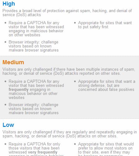 sicurezza cloudflare